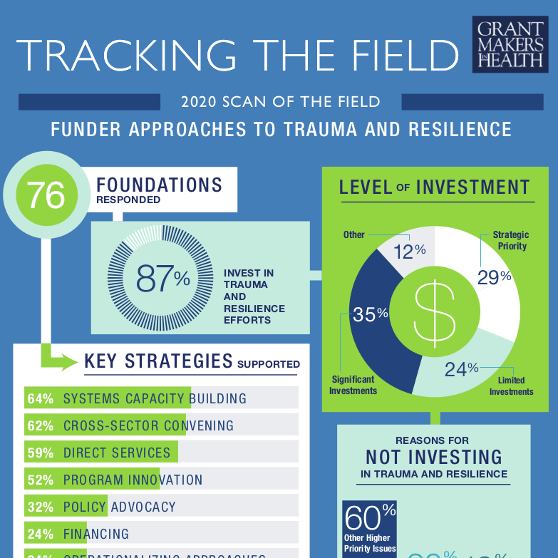 Trauma-Resilience-Infographic-tile